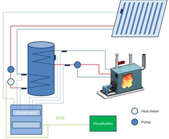 Για το σύστημα θέρμανσης ή κλιματισμού συνδυάζονται όλες οι πηγές  ενέργειας 80d123928b9