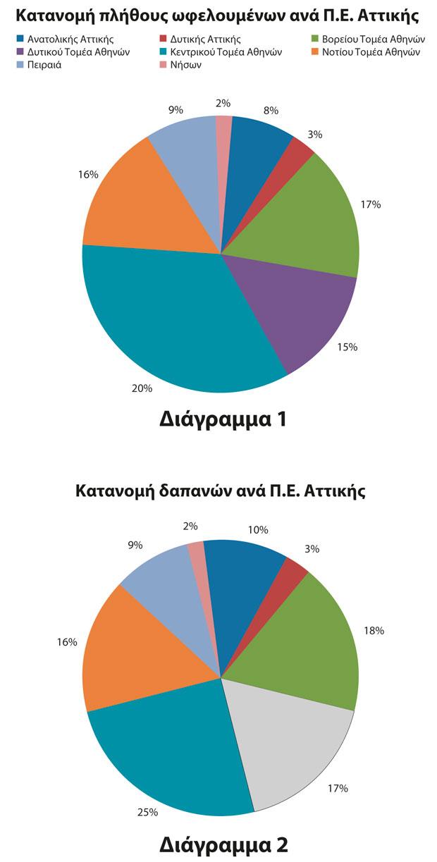 attiki-1